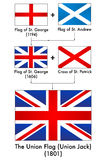Generation of UK flag (Making of the Union Jack) Royalty Free Stock Photos