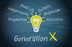 Generation X Royalty Free Stock Photography