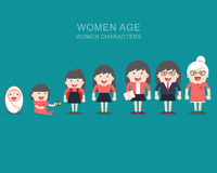 Generations woman. All age categories Stock Photos
