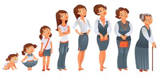 Generations woman. Stages of development Royalty Free Stock Image