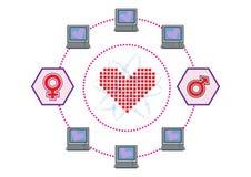 Genere amoroso sull'illustrazione del Internet Fotografie Stock