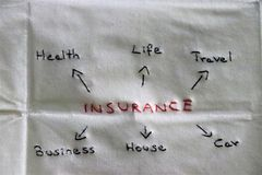 Insurance concept. Written on a paper towel royalty free stock photography