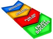 Genießen Sie Erfolg Lizenzfreie Stockfotos