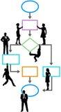 Gens d'affaires d'organigramme de contrôle de processus industriel Image libre de droits