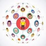 Gente de la red de comunicaciones Fotografía de archivo libre de regalías