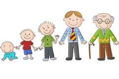 Gente del envejecimiento, hombres en diversas edades Hombres dibujados mano de la historieta ilustración del vector