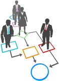 Gente di affari del diagramma di flusso della gestione del processo Immagini Stock Libere da Diritti