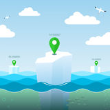 Geo coordinates at sea. Royalty Free Stock Photos