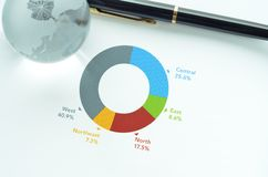 Geografische spreiding Royalty-vrije Stock Fotografie