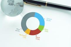 Geographische Verteilung Lizenzfreie Stockfotografie