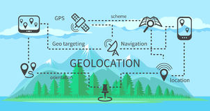 Geolocation scheme for navigation Royalty Free Stock Photo