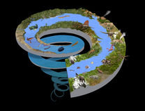 Geologic Time Spiral Stock Images