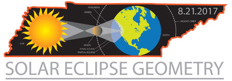 Geometría del eclipse solar 2017 a través del vector de Tennessee Cities Map stock de ilustración