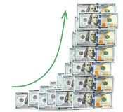 Geometric growth of profit is shown  dollars Royalty Free Stock Photos