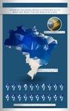 Geometric polygonal design illustrations set of Brazil Stock Images