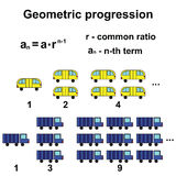 Geometric progression or geometric sequence Royalty Free Stock Images