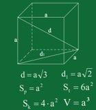 Geometry theorem Stock Image