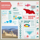 Georgia  infographics, statistical data, sights Royalty Free Stock Image