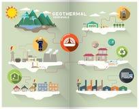 Geotermiskt diagram vektor illustrationer