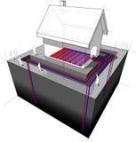 Geothermal heat pump/underfloor heating diagram Stock Photo