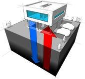 Geothermische energiediagram Stock Foto's