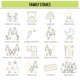 Geplaatste familiestadia royalty-vrije illustratie