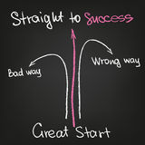 Gerade zum Erfolg Stockfoto