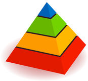 Gerarchia della piramide Immagine Stock Libera da Diritti