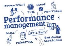 Gerenciamento de desempenho ilustração stock