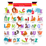 German abc for preschool education. German illustrated zoo alphabet with cute cartoon animals. Vector illustration for education, foreign language study. Vector Royalty Free Stock Photo