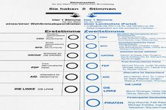 German election - ballot paper card Royalty Free Stock Photography