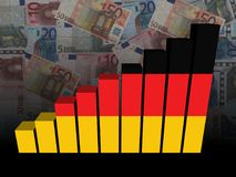 German flag bar chart over euros illustration. German flag bar chart over euros currency abstract 3d illustration Stock Image