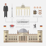 German infographics. Symbol of Berlin, architecture. Stock Images