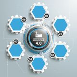 6 Colored Hexagons Cycle Gears Industrie 4.0. German text Industrie 4.0, translate Industry 4.0 Royalty Free Stock Photo