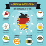 Germany infographic concept, flat style Stock Images
