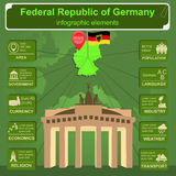Germany infographics, statistical data, sights Stock Photos