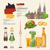 Germany travel poster. Infographic. Trip architecture concept. Touristic background with landmarks, castles, monuments, german cui Royalty Free Stock Photo