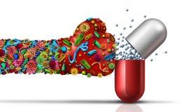 Germes résistant aux antibiotiques illustration libre de droits