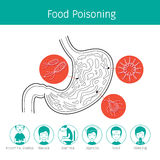 Germs In Stomach Cause To Stomachache And Food Poisoning Royalty Free Stock Image