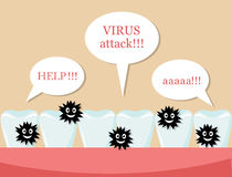 Germs and teeth Stock Images