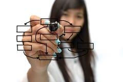 Geschäft Stockfotografie