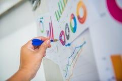 Geschäft erfolgreich und Ziel stockbilder