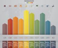 Geschäft infographics Design mit Pfeildiagramm mit 10 Schritten für Ihre Darstellung Lizenzfreie Stockfotografie