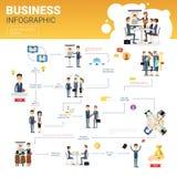 Geschäft Infographics eingestellt mit Kopien-Raum für Darstellungs-Karriere-Erfolgs-Konzept lizenzfreie abbildung