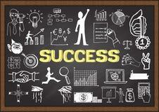 Geschäft kritzelt auf Tafel mit dem Konzept des Erfolgs Lizenzfreie Stockfotos