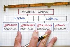 Geschäft SCHWERE ARBEIT Analyse Lizenzfreie Stockfotografie