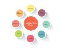 Geschäft und vermarktendes Infographic Stockfotos