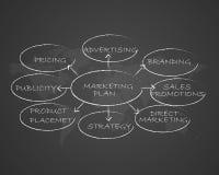 Geschäft und vermarktendes Infographic Stockbilder