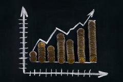 Geschäft und wachsendes Finanzkonzept mit Diagramm und Münzen Stockfoto