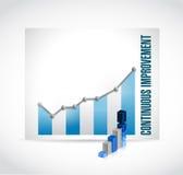 Geschäft verbessern Diagrammillustrationsdesign vektor abbildung